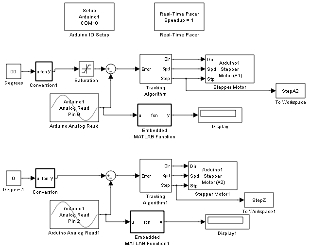 Pan Tilt Motion System For Control Education Ricardo